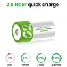 C Cell Battery lithium-ion Battery 5.000mWh 100% cap.li-polymer chargeable via USB
